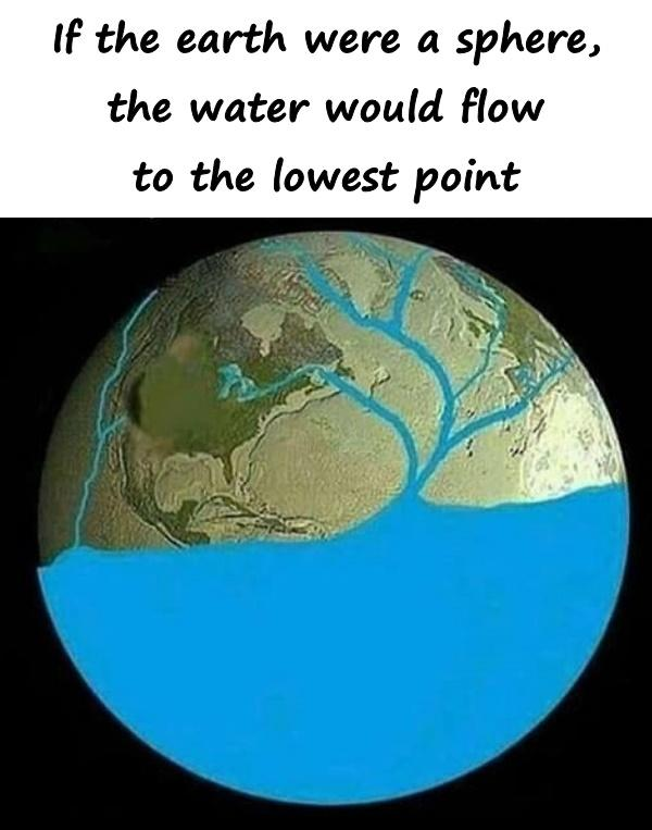 If the earth were a sphere, the water would flow to the lowest point