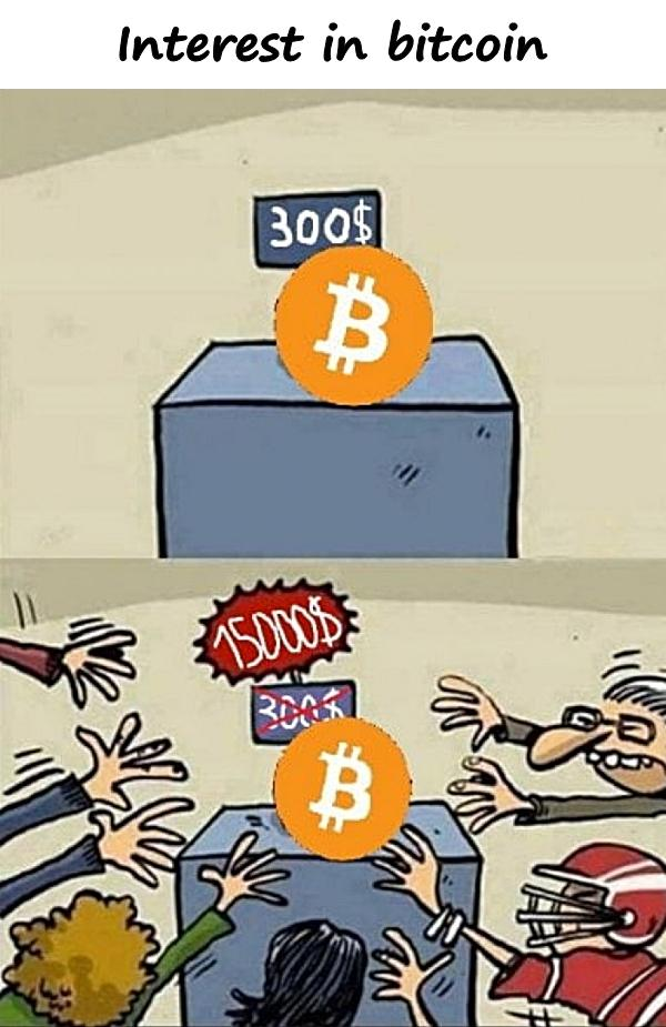 Interest in bitcoin