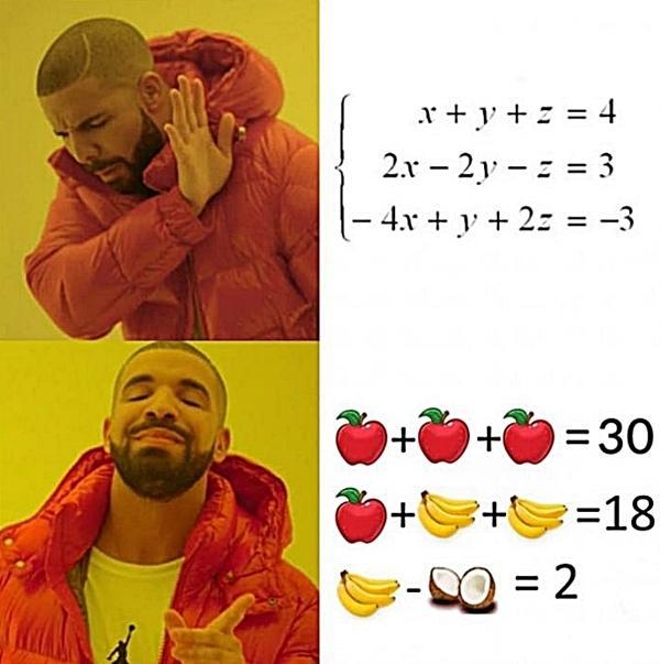 Mathematics and riddle