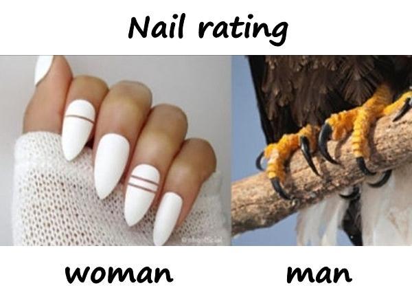 Rating nail