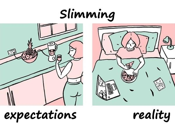 Slimming - expectations vs. reality