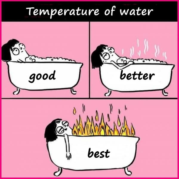 Temperature of water