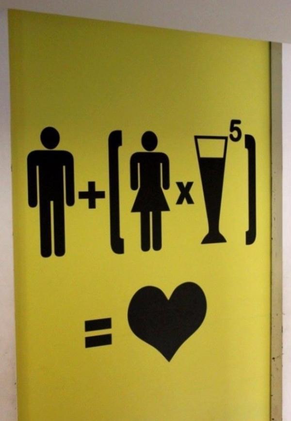 Woman and man - equation