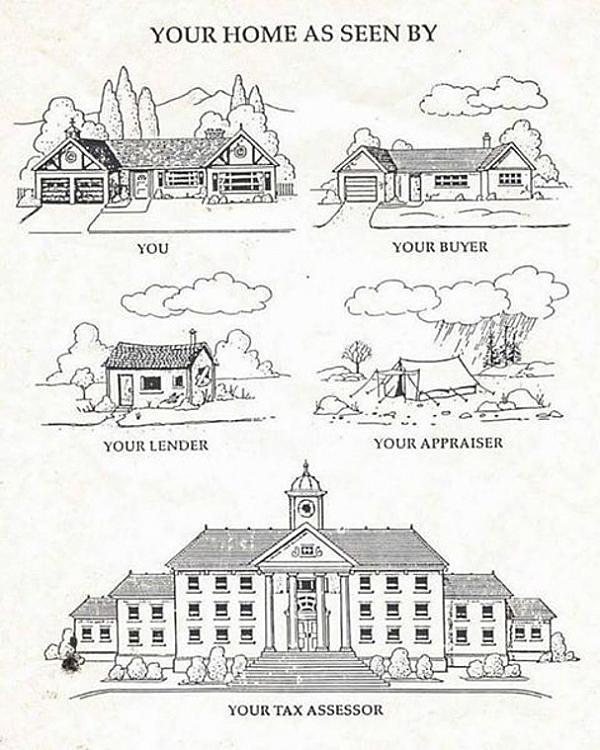 Your home as seen by....