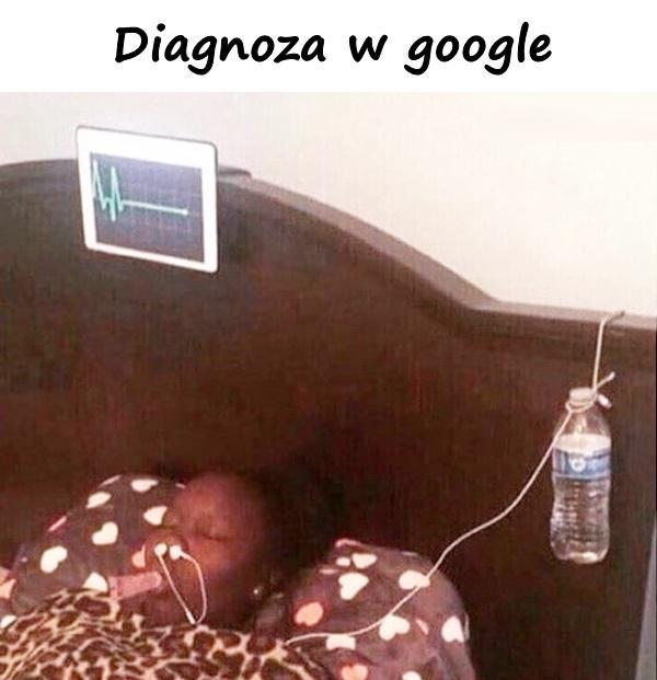 Diagnoza w google
