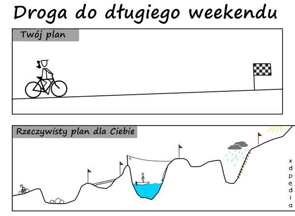 Droga do długiego weekendu