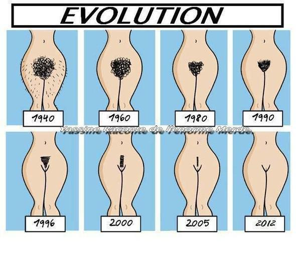 Ewolucja kobiety na przestrzeni dziejów