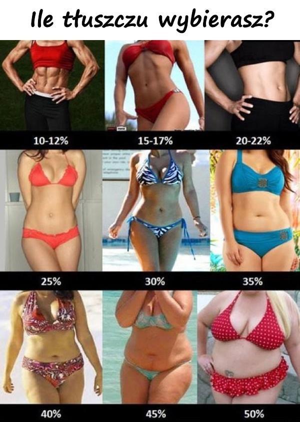 Ile tłuszczu wybierasz?