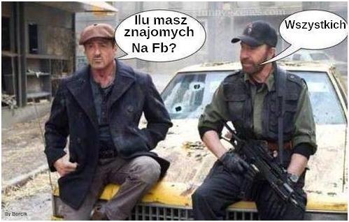 Ilu masz znajomych na Fb? Wszystkich