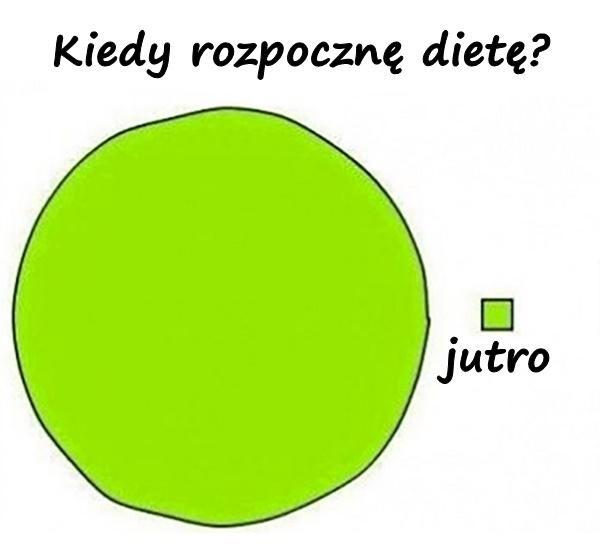 Kiedy rozpocznę dietę? Jutro