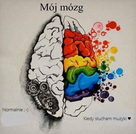 Mój mózg normalnie i kiedy słucham muzyki.
