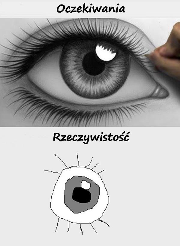 Oko - rysunek