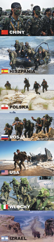 Piechota morska w różnych krajach: Chiny, Hiszpania, Polska, Rosja, USA, Włochy, Izrael