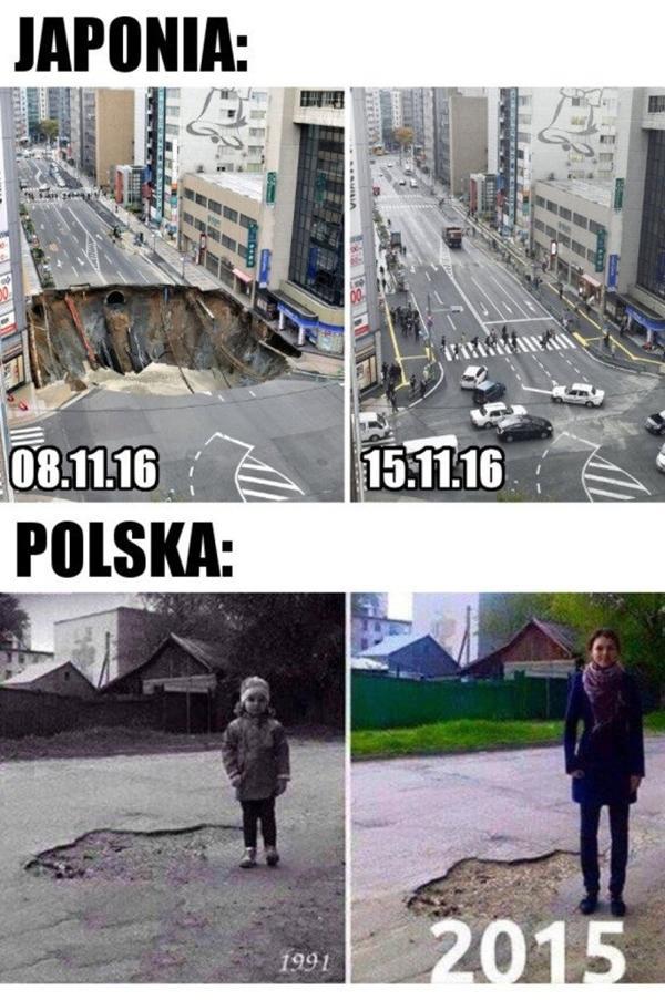 Polska vs. Japonia - opóźnienia w robotach rogowych