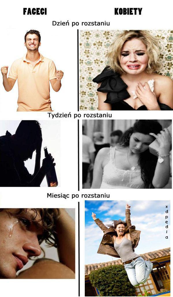 Proces rozstanie - kobiety vs. mężczyźni