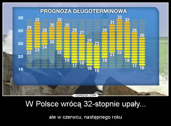 W Polsce wrócą 32-stopnie upały... ale w czerwcu, następnego roku Tagi: demotywator, lato, polska, demot, upały.