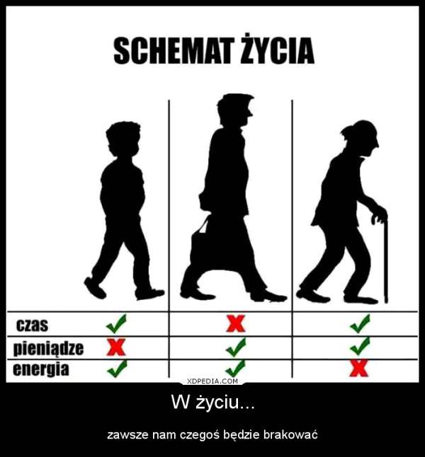 Obrazki Sentencje Memy Cytaty Aforyzmy życie Obrazki