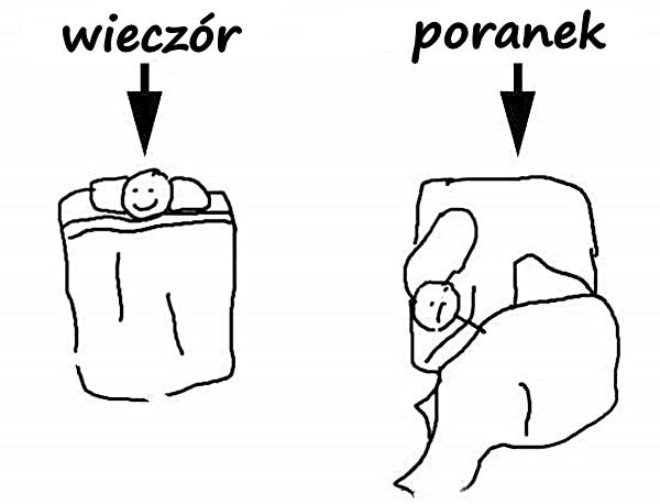 Wieczór vs. poranek