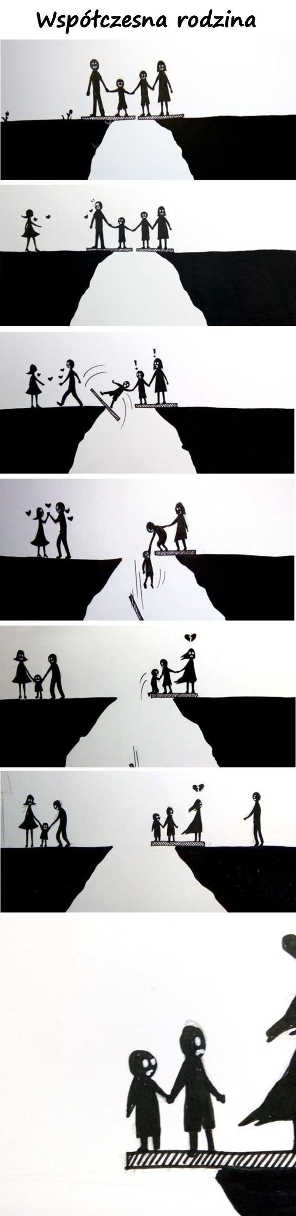 Współczesna rodzina