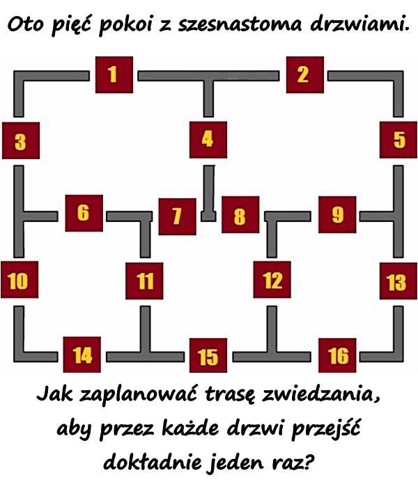 Oto pięć pokoi z szesnastoma drzwiami. Jak zaplanować trasę zwiedzania, aby przez każde drzwi przejść dokładnie jeden raz?